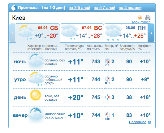 gismeteo-new-weather-block