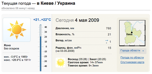 Ukr.net weather block