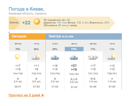 weather.co.ua weather block